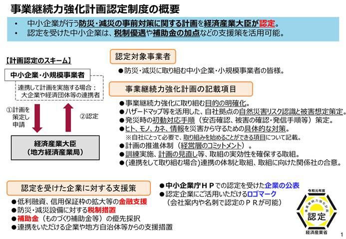 事業継続力強化計画認定制度の概要