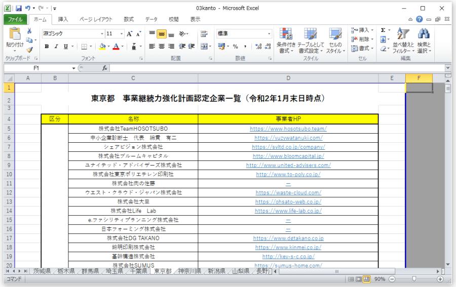 中小企業庁による事業継続力強化計画認定事業者一覧