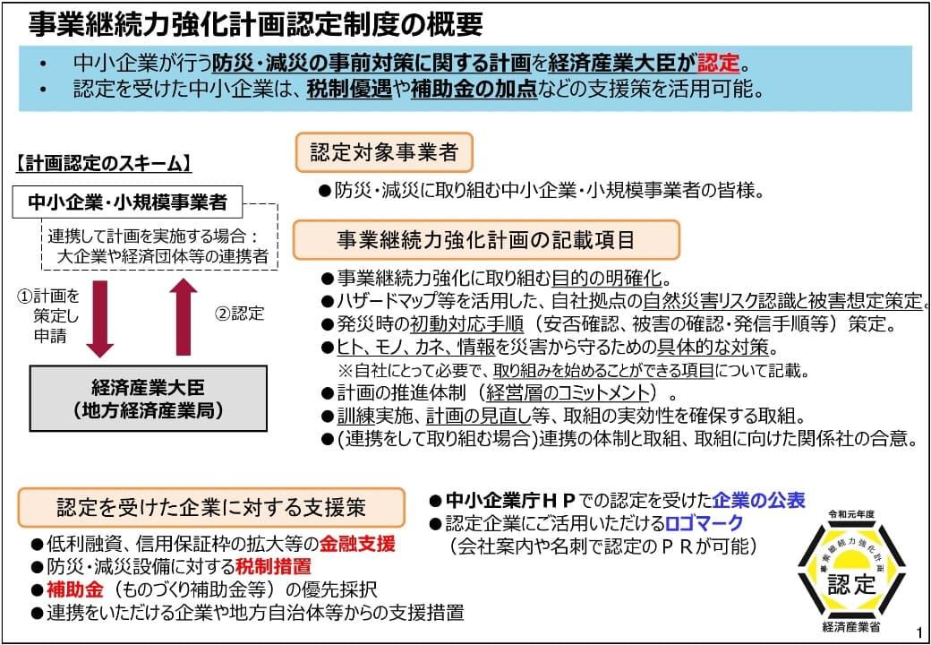 事業継続力強化計画認定制度の概要(令和元年9月)中小企業庁