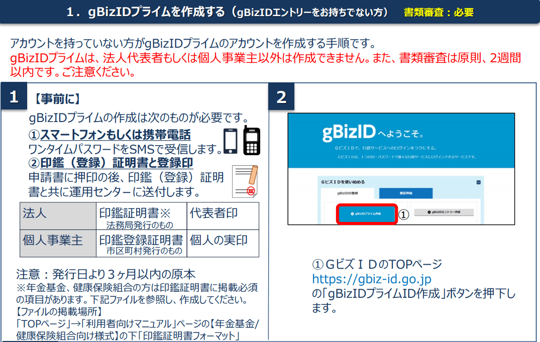 事業継続力強化計画の電子申請で必要なGビズIDの発行方法