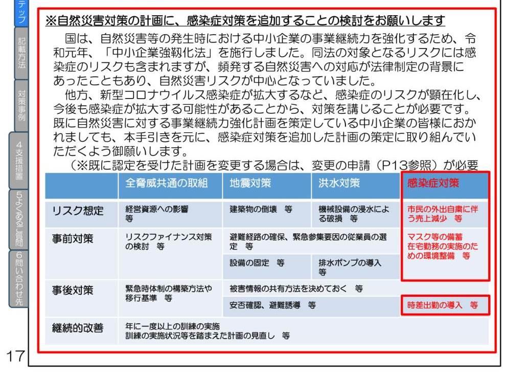 事業継続力強化計画策定の手引き(令和3年1月15日版)17ページ