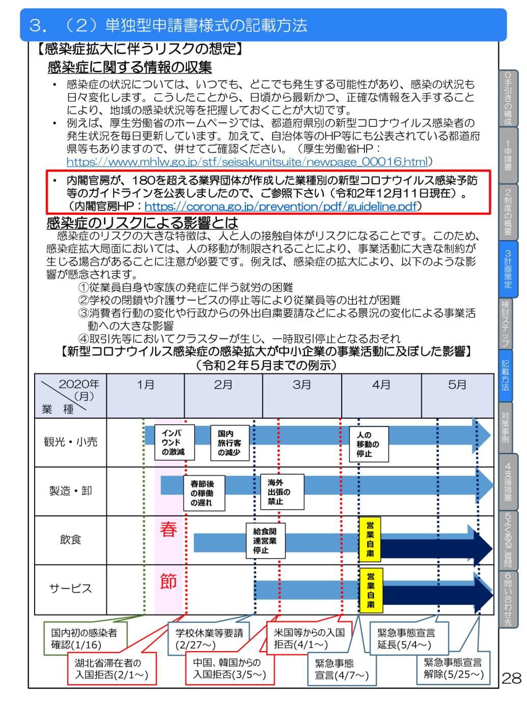 事業継続力強化計画策定の手引き(令和3年1月15日版)28ページ感染症対策情報
