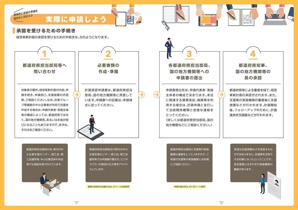 2021年版経営革新計画進め方ガイドブック、中小企業庁